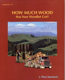How Much Wood Has Your Woodlot Got?